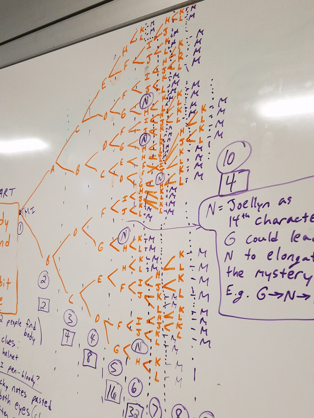 Murder Mystery Decision Tree