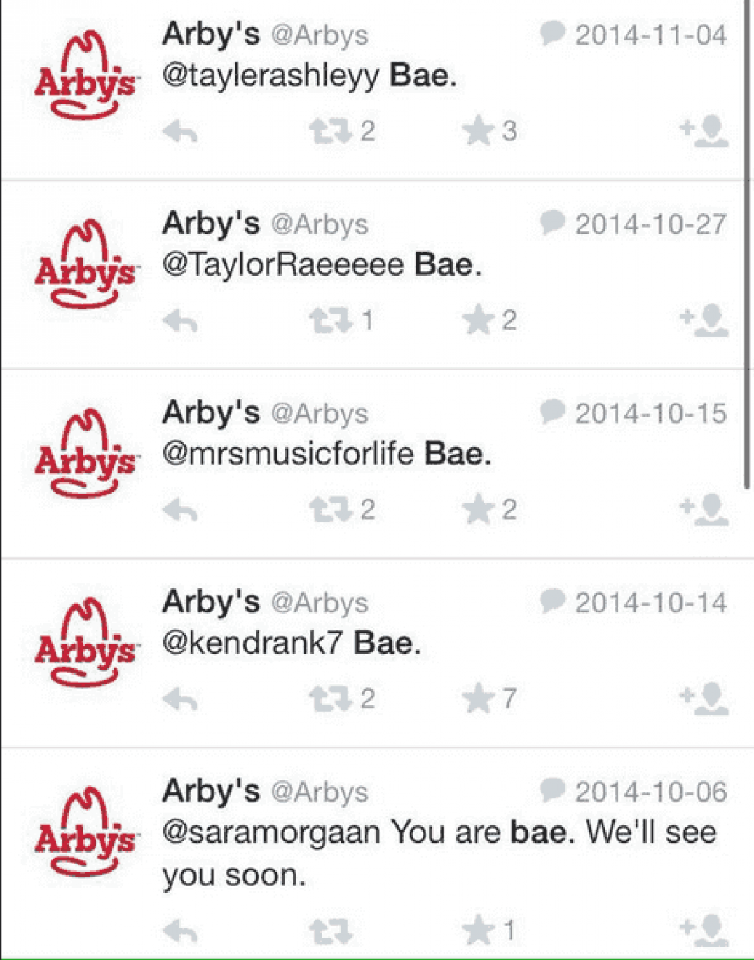 On Being Trendy Arbys