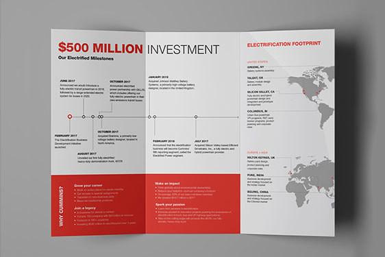 CMI-Brochure Mockup1c2